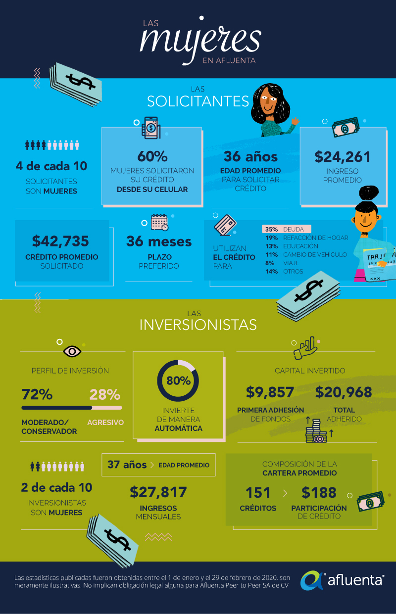 smart;infografia